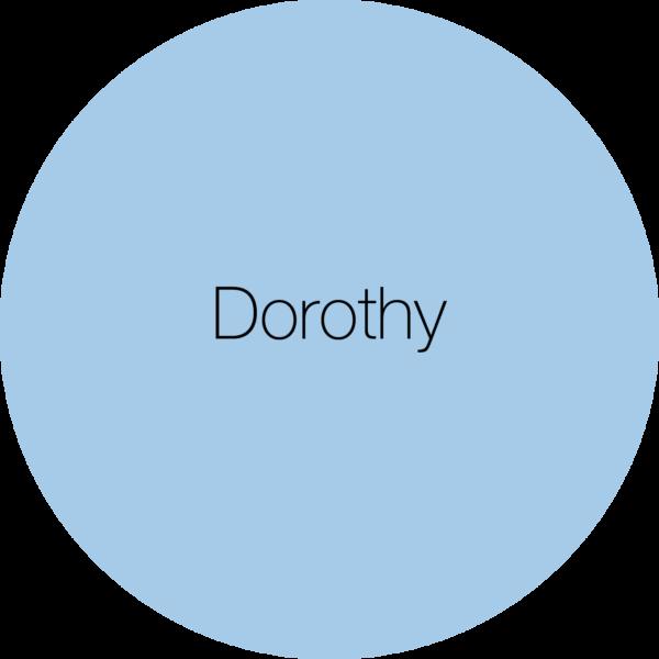 Earthborn Dorothy